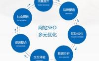 济南网站SEO优化的评比标准你知道吗?