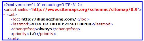网站地图形式二
